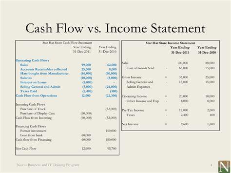 sle cash flow statement real estate cash flow sheets ninja turtletechrepairs co