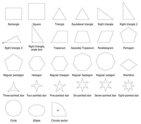 flowchart figures standard flowchart symbols and their usage basic