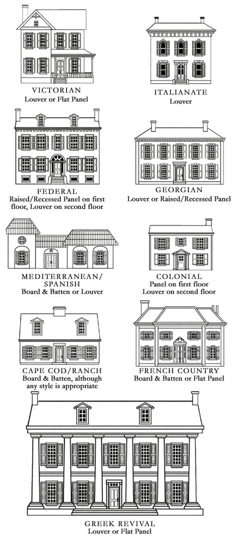 different types of architectural styles 25 best images about georgian architecture on pinterest