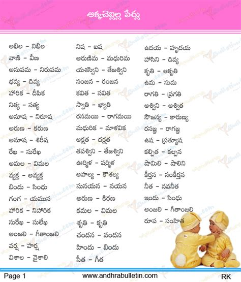 list of new year names telugu new year names list 28 images fish names in to