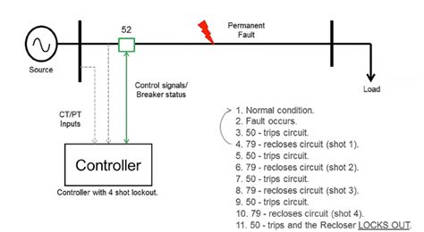measure resistor onboard megger circuit diagram and working circuit and schematics diagram