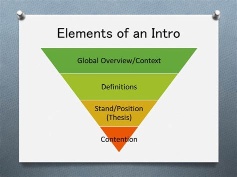 Opening Paragraph Essay Structure by Structure Of Introduction And Paragraph Miss Cheng S Gp Place