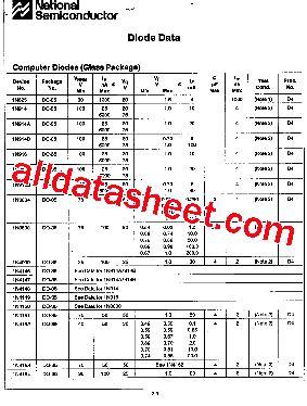 1n4148 diode datasheet pdf 1n4148 datasheet pdf national semiconductor ti