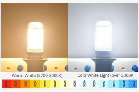 the quality of led lights what you need to know