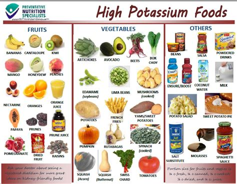 fruit high in potassium low potassium fruits lists pictures to pin on