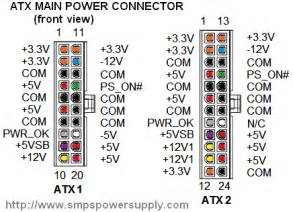 computer power supply diagram and operation