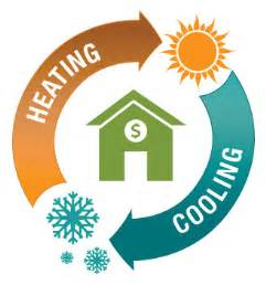 Heating And Air Energy Efficient Hvac Systems Terrawise Homes