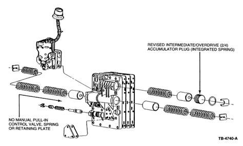 cd4e transmission diagram e40d transmission schematic e40d free engine image for