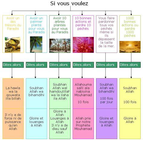 Calendrier Hadith Les 25 Meilleures Id 233 Es De La Cat 233 Gorie Invocation Islam