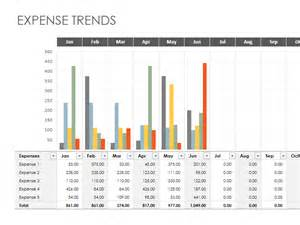 ms excel expense trends budget template formal word