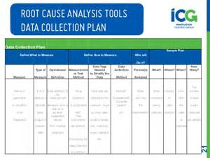 investigation root cause analysis template root cause analysis by icg team