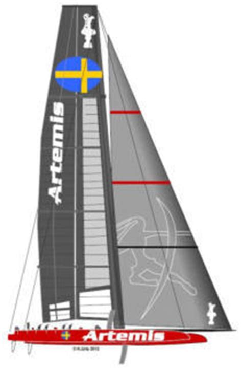 catamaran design considerations the ac 72 catamaran
