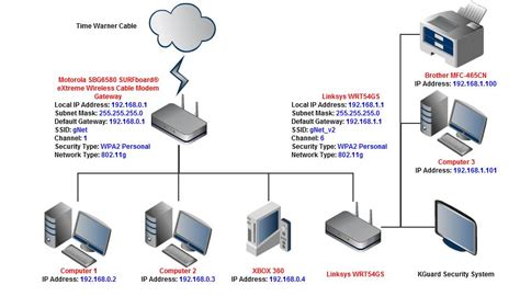 solved home network setup help motorola linksys