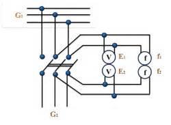 ka sekli senkron generat 246 r senkron alternat 246 r elektrik rehberiniz