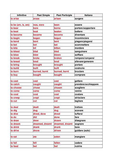 tavola dei verbi inglese tavola dei verbi inglesi 28 images tabella verbi