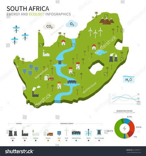 vector map south africa energy industry ecology south africa vector stock vector