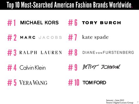 the top 10 most googled things of 2012 designtaxi com michael kors is the most searched for american fashion