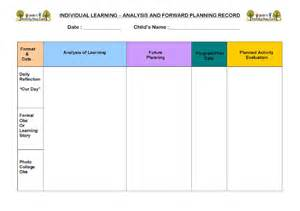 Program Plan Template For Child Care by Educator Programming Made Simple How To Use Reflection