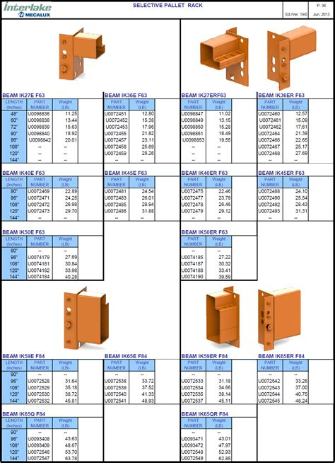 pallet rack capacity chart pallet rack beam capacity chart bing images