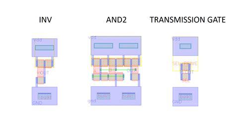 virtuoso layout design basics html5 icon