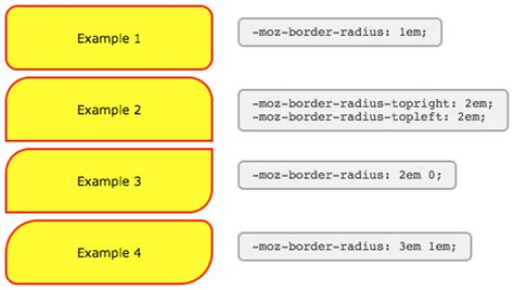 css layout rounded corners border radius and moz border radius