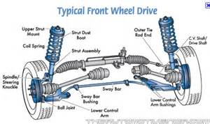 Definition Of Car Shocks Hyundai Trio Santro I10 And Verna Page 16