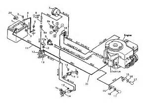 wiring diagram diagram parts list for model 502255380 craftsman parts mower tractor