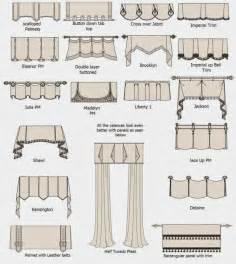 come cucire mantovane per tende le creazioni di cris di tutto un p 242 le mantovane