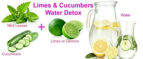 Grapefruit Cucumber Strawberry Detox Water by Musely