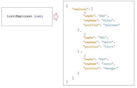 Tutorial Java Rest Json | java rest json exle phpsourcecode net