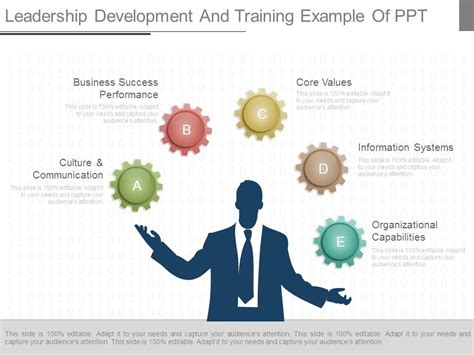 how to develop leadership skills powerpoint presentation leadership development and training exle of ppt