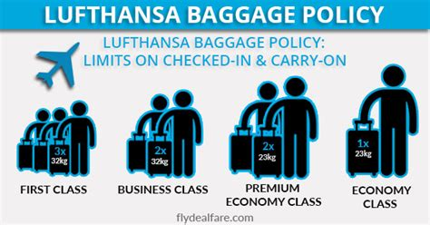 united airlines international baggage policy fly deal fare blog travel with ease