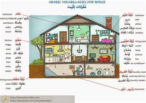 0007457839 speaking b intermediate cd audio 27 best arabic vocabularies images on pinterest