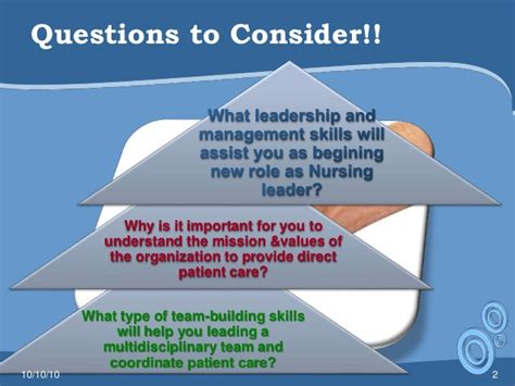 special leadership management challenges in the 21st century