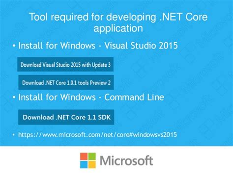 visual studio 2015 reset settings command line introduction to net core asp net core mvc
