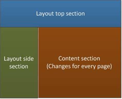 how to design layout in mvc layout in asp net mvc dot net odyssey