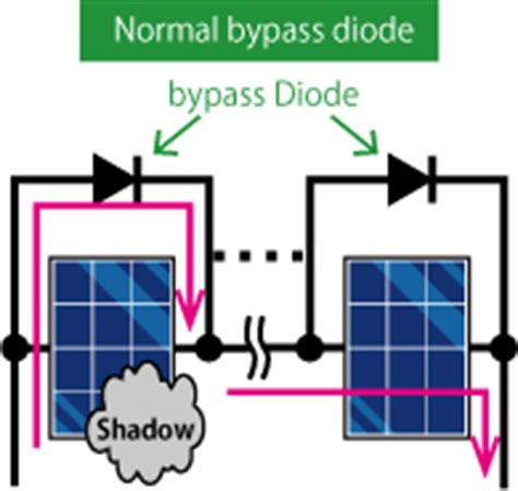 what is a normal diode top product list bypass diode checker