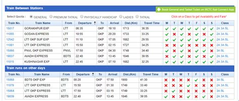 irctc seat avalable irctc helpline how to check irctc timings and seat
