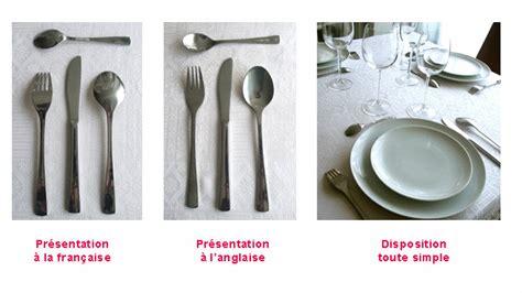 Ordre Des Couverts Sur Une Table by Comment Bien Dresser Une Table Oh Chef