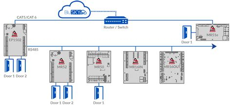 mercury mr52 wiring diagram wiring diagram with description