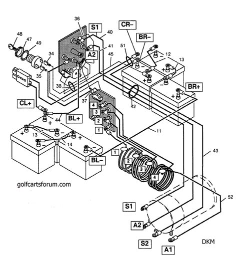 yamaha g1 golf cart solenoid wiring diagram the wiring