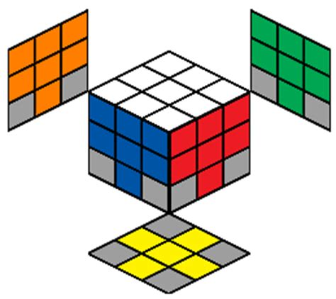 tutorial cross rubik how to solve the 3x3 cuber critic