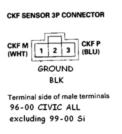 injector pressure sensor location 7 3 powerstroke map sensor location wiring diagram
