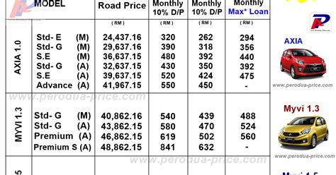 perodua new year promotion 2015 perodua promotion call 012 671 8757 perodua price list