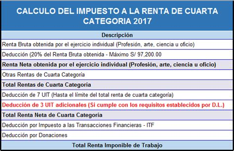 calculo de impuesto renta 4ta categoria 2016 calculo renta 4ta categoria 2017