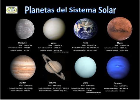 imagenes asombrosas de los planetas el sistema solar blog de clase