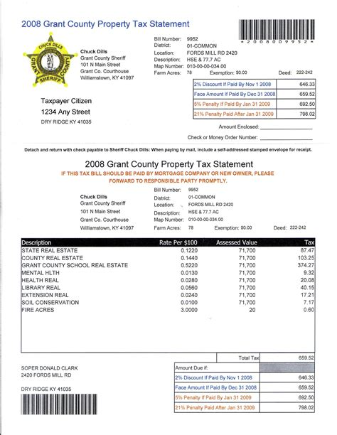 Grant County Property Records Property Taxes Images
