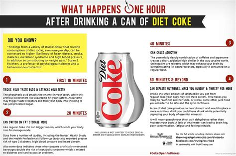 Dumbass Of The Week Cocaine Energy Drink by What Happens One Hour After A Can Of Diet Coke