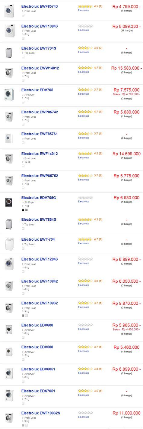 Daftar Mesin Cuci Panasonic harga mesin cuci electrolux terbaru dan murah februari