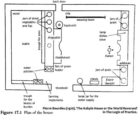Create A House Plan Plan Of The House The Kabyle House Of The World Reversed